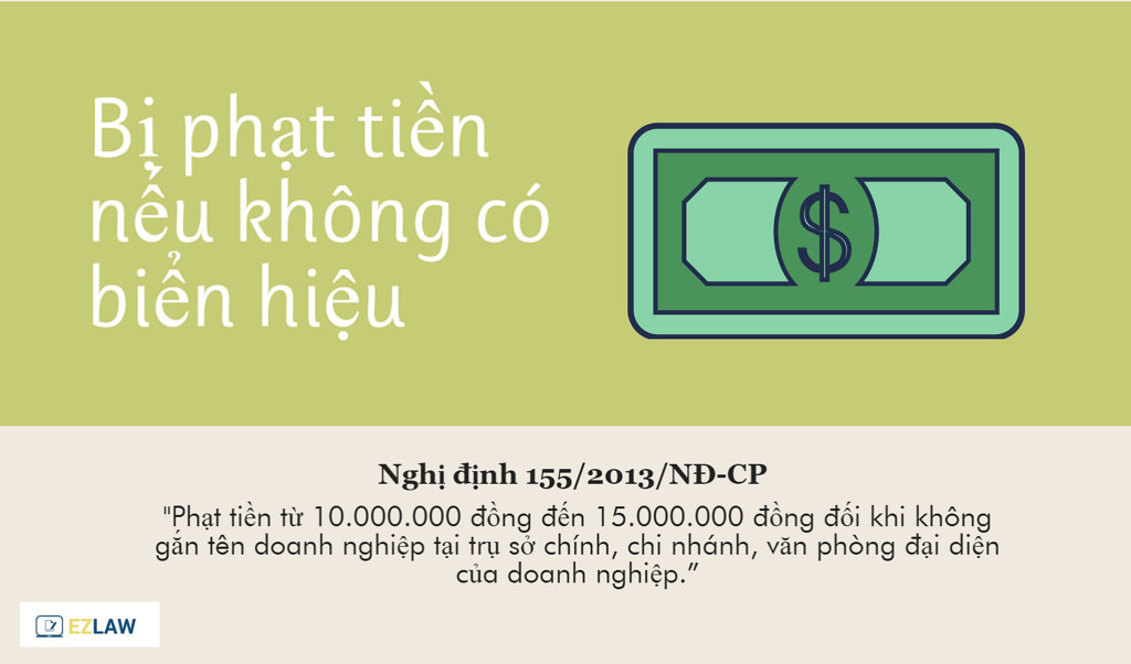can-biet-ve-viec-treo-bang-hieu-cong-ty-moi-thanh-lap-57522