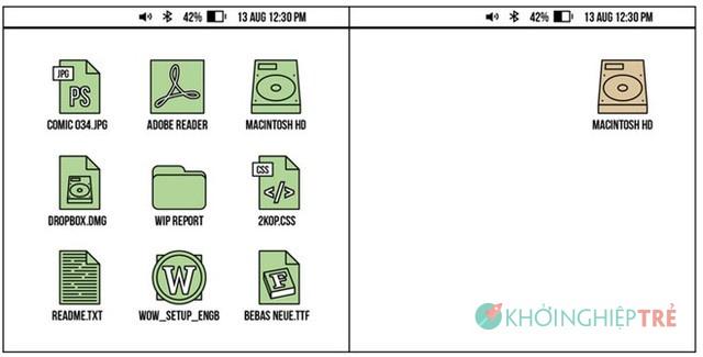 Hai loại người dùng công nghệ thường gặp 13 - Khởi Nghiệp Trẻ