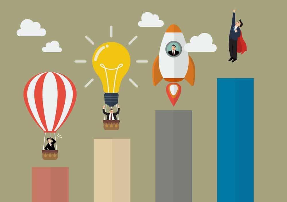 4 bước startup cần tập trung để trở thành doanh nghiệp phát triển 1 - Khởi Nghiệp Trẻ